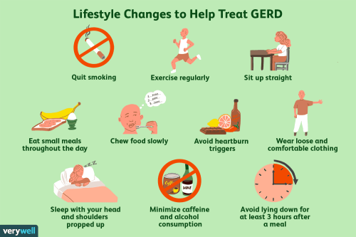 small resolution of lifestyle gerd treatments