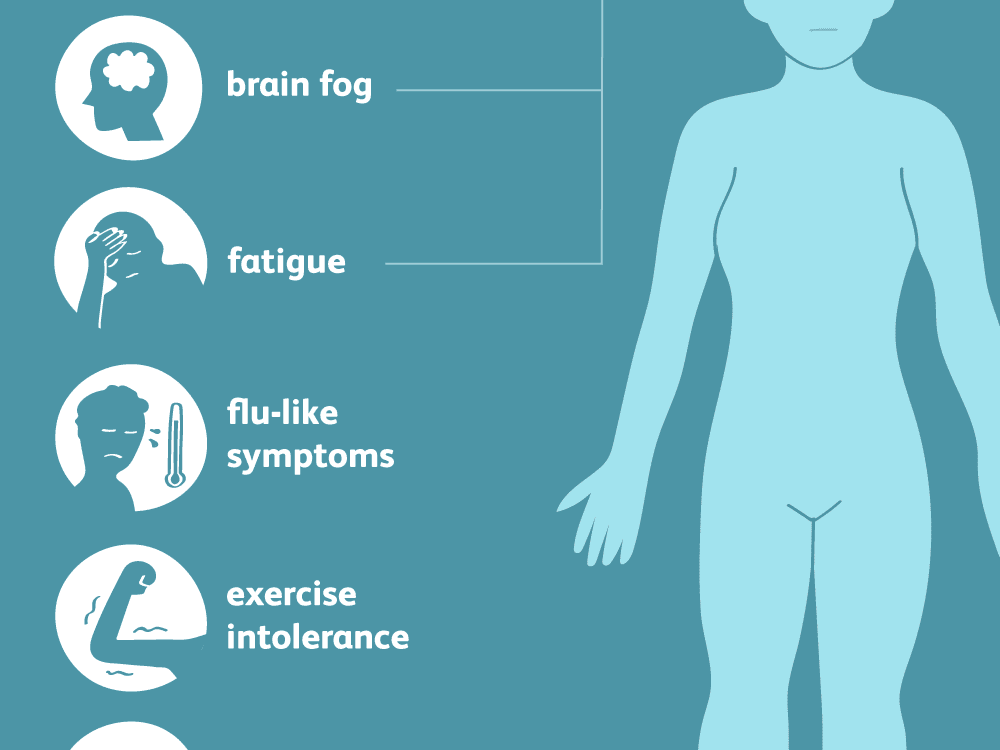 Chronic Fatigue Syndrome: Symptoms and Complications