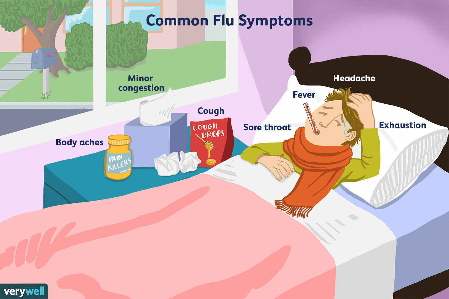 What You Should Know About H3N2 Flu