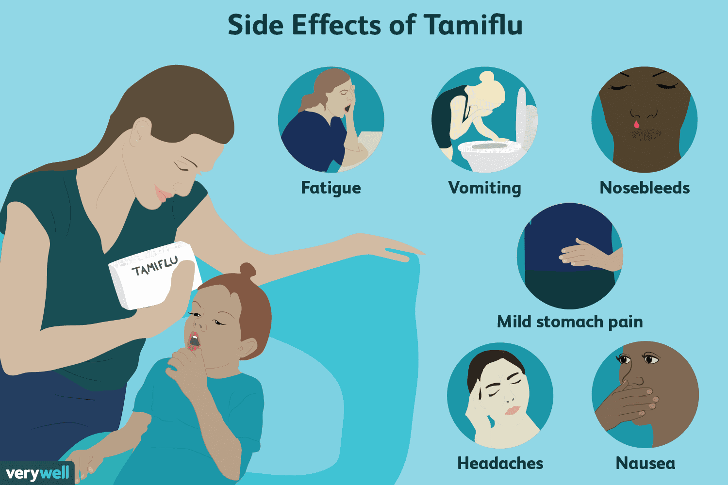 The Safety of Tamiflu for Children