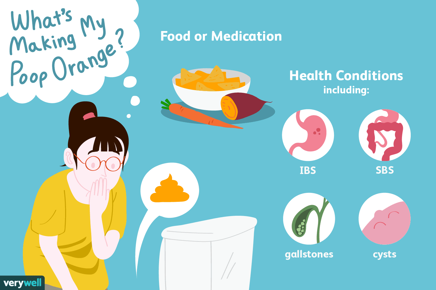 What Causes Orange Poop and What to Do About It