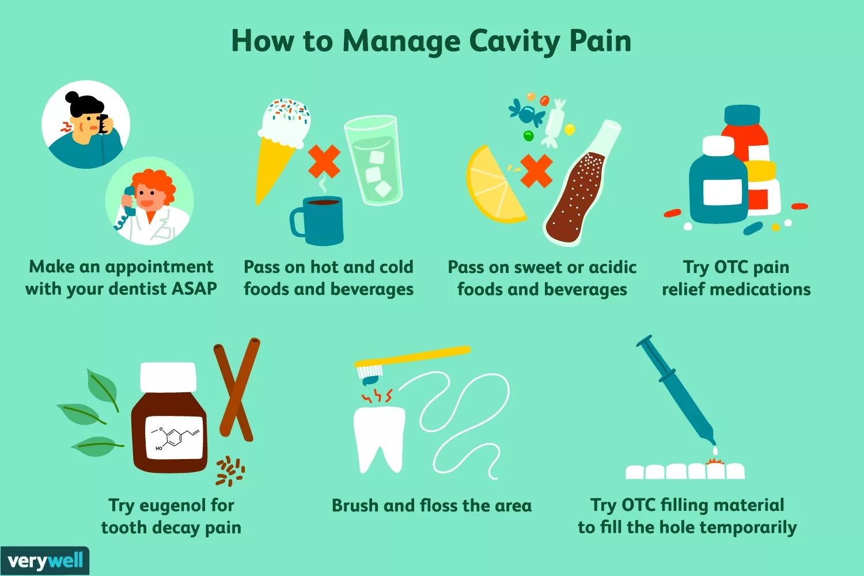 cavity pain treatment