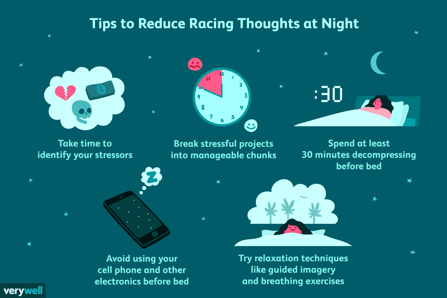 how to reduce racing