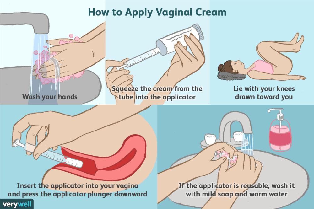 medium resolution of when to apply vaginal cream
