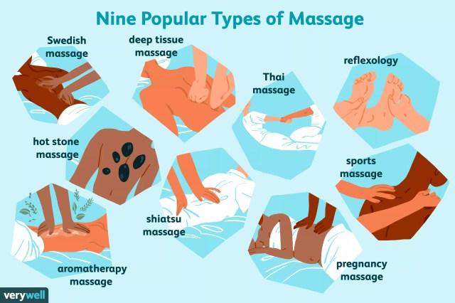 popular types of massage