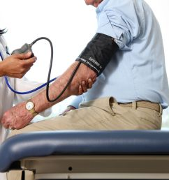 doctor checks man s blood pressure  [ 1500 x 1094 Pixel ]