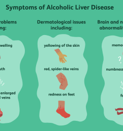 alcoholic liver disease diagram [ 6000 x 4000 Pixel ]