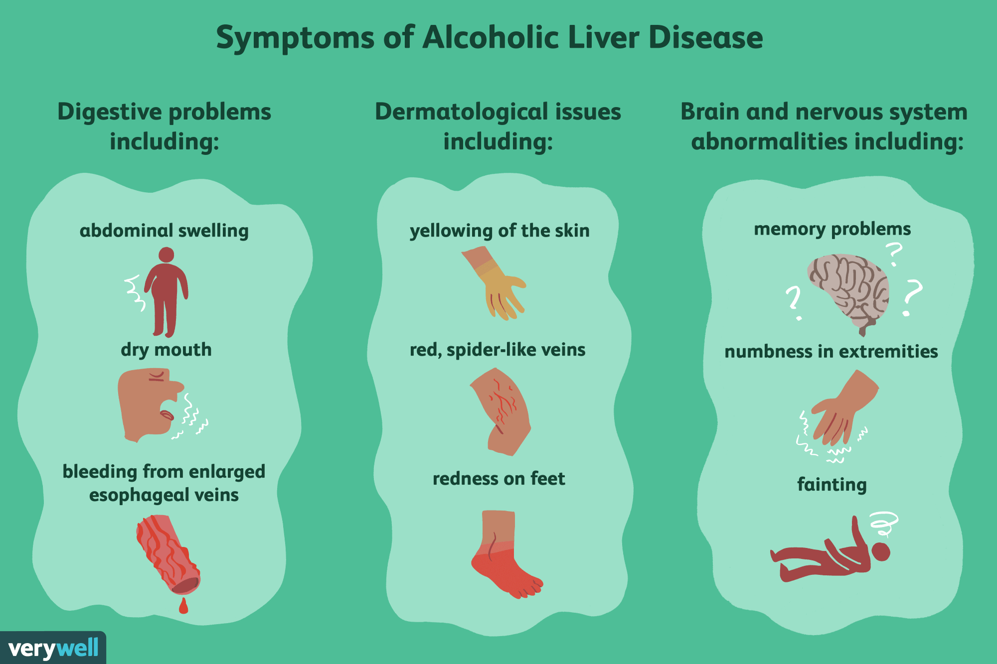hight resolution of alcoholic liver disease diagram