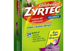 Commonly Prescribed Drugs for Kids