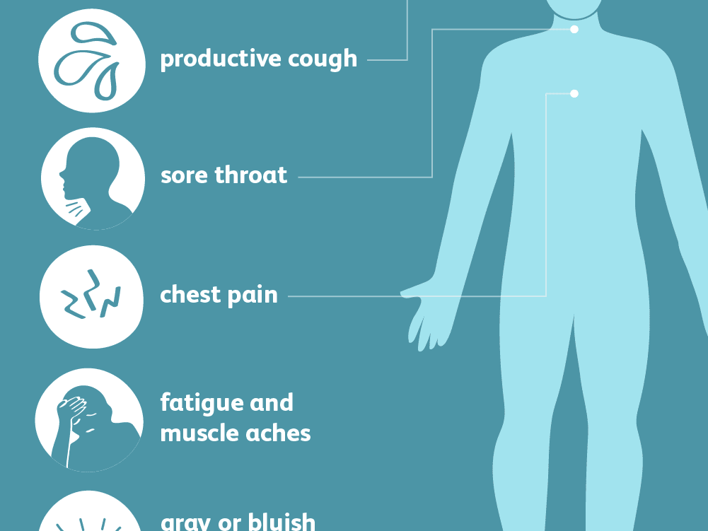 Pneumonia: Signs, Symptoms, and Complications