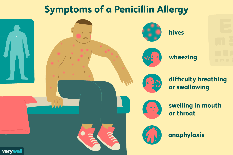 Children and Penicillin Allergic Reactions