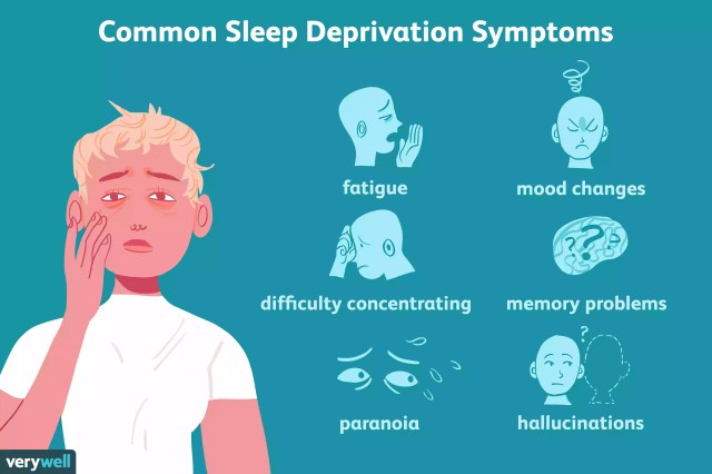 common symptoms of sleep deprivation