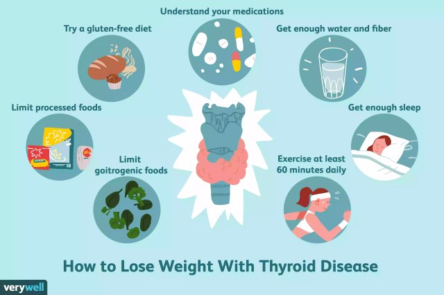 how to lose weight with thyroid disease