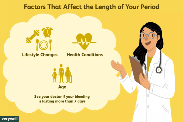 what affects length of period