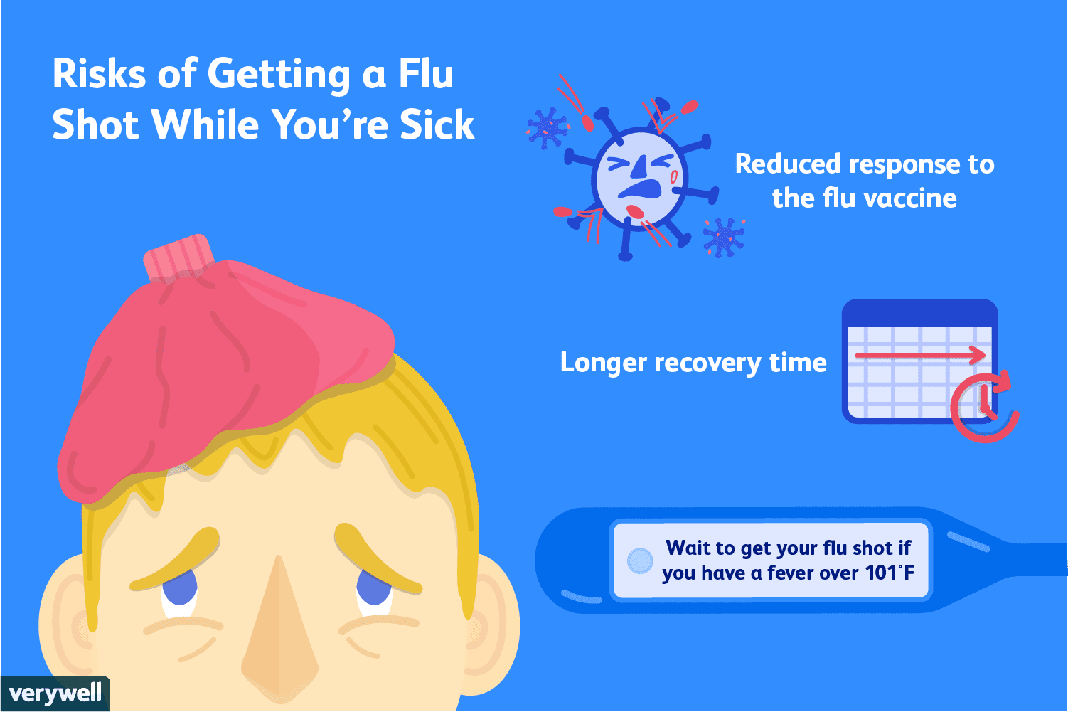 Can I Get A Flu Shot While Sick?