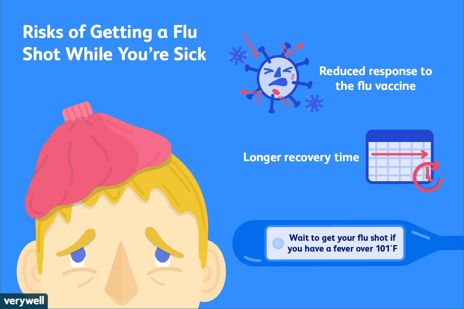 Can I Get A Flu Shot While Sick?