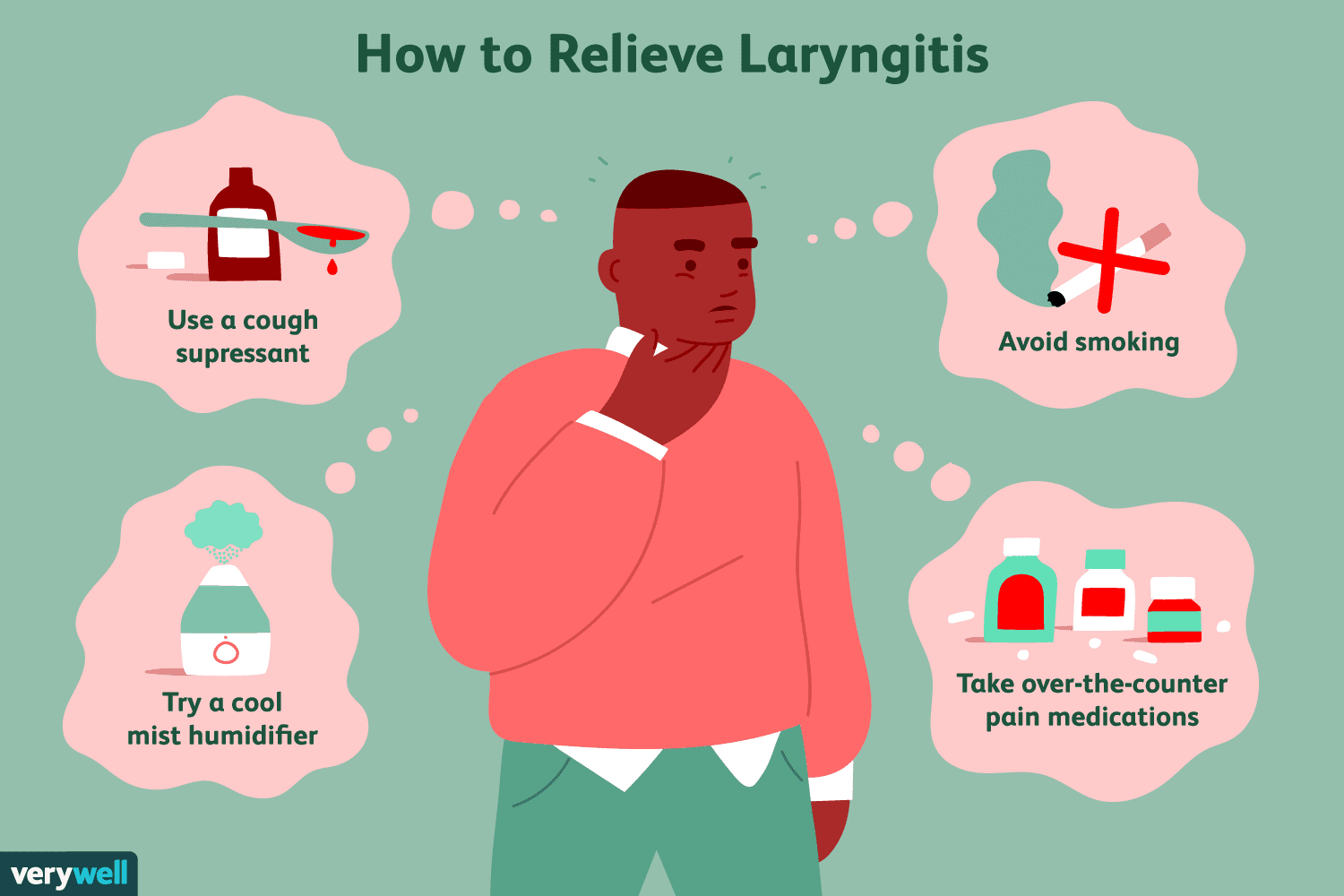 Laryngitis: Symptoms, Causes, and Treatment