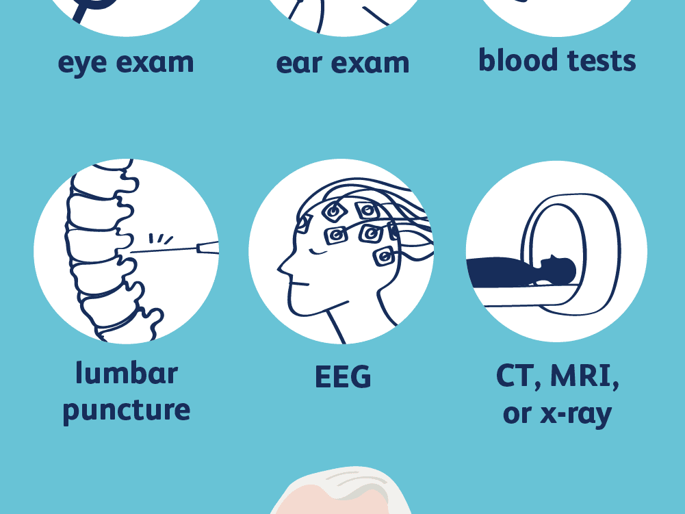 How Meningitis Is Diagnosed