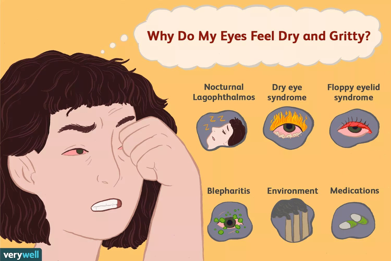 causes of dry and gritty eyes