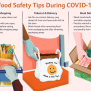 Food Safety During The Covid 19 Pandemic