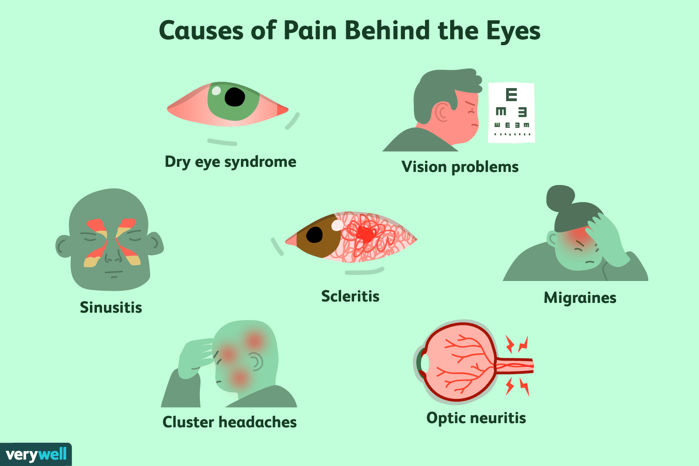 hight resolution of symptoms