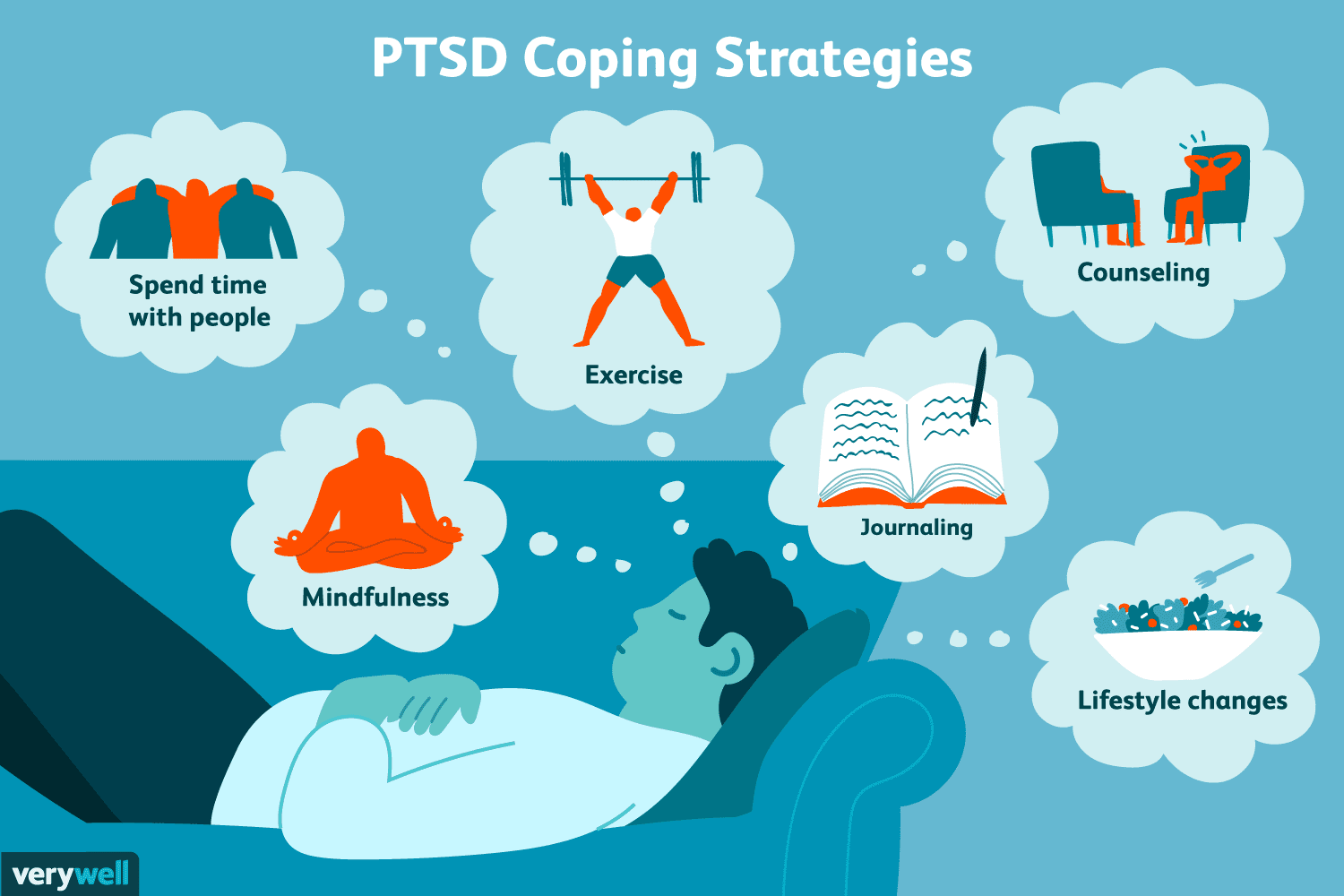 Ptsd Coping Support And Living Well