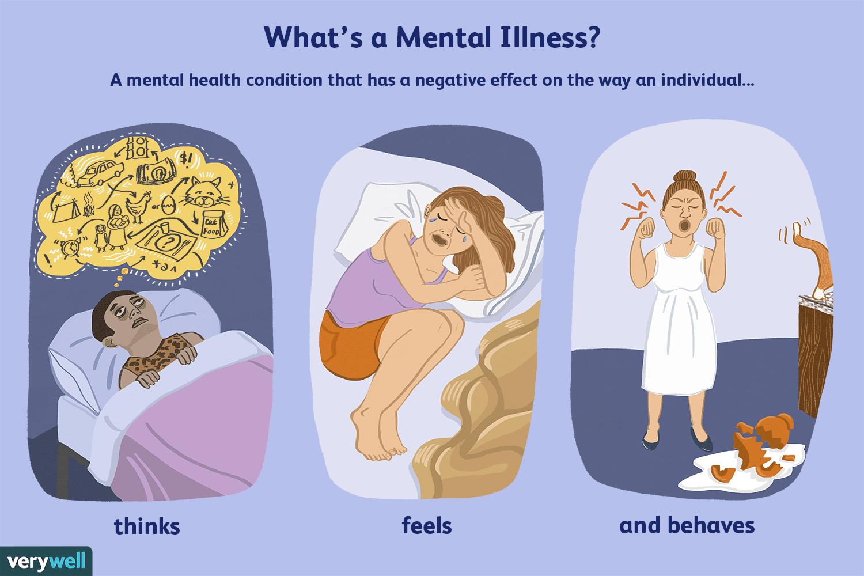 Mental Illness Types Symptoms And Diagnosis