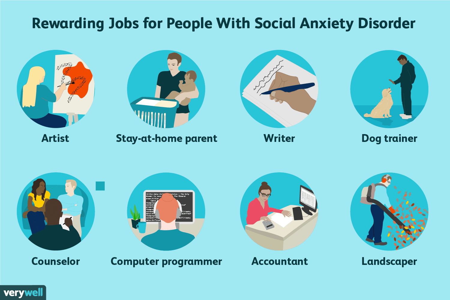 How Bad Does Anxiety Have To Be To Get Disability