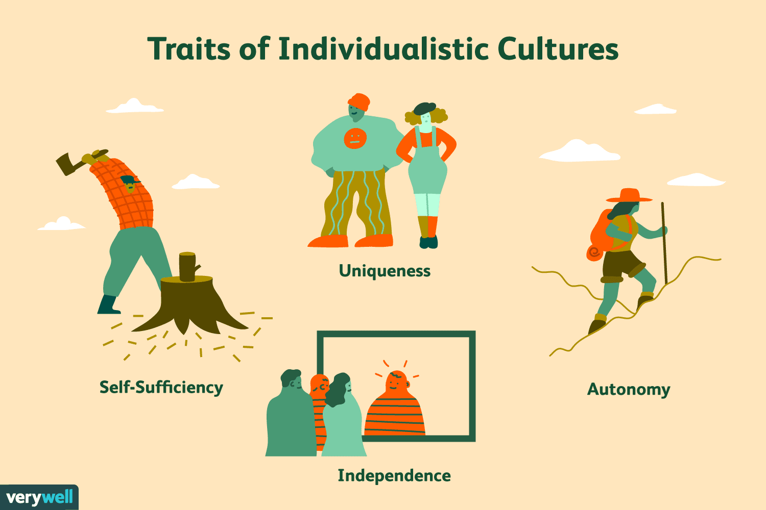 individualistic cultures and behavior