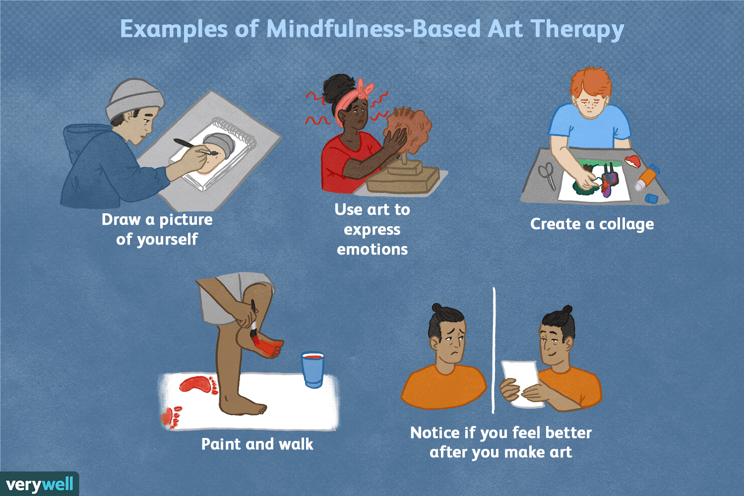 The Benefits Of Mindfulness Based Art Therapy