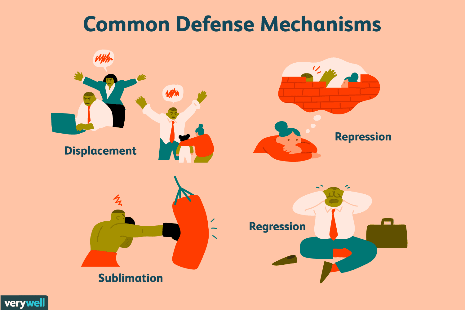 hight resolution of common defense