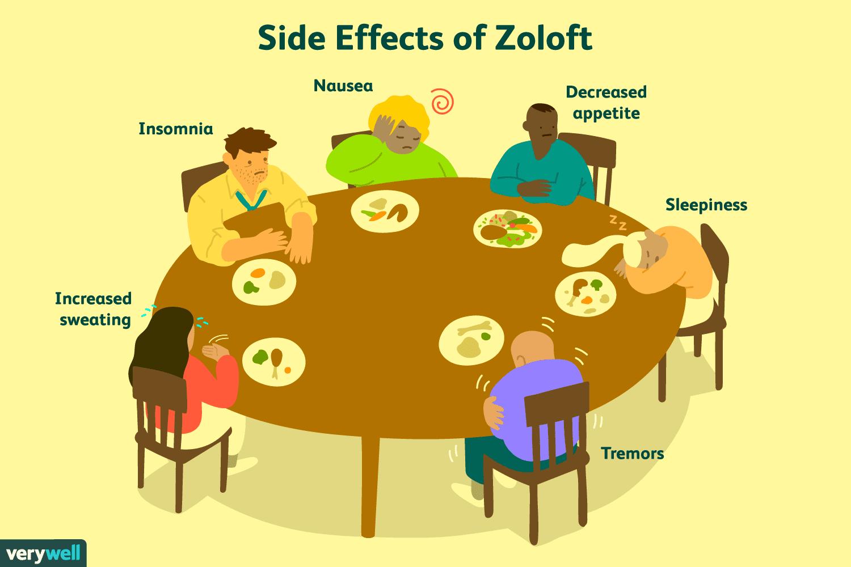 Side Effects of Zoloft (Sertraline)
