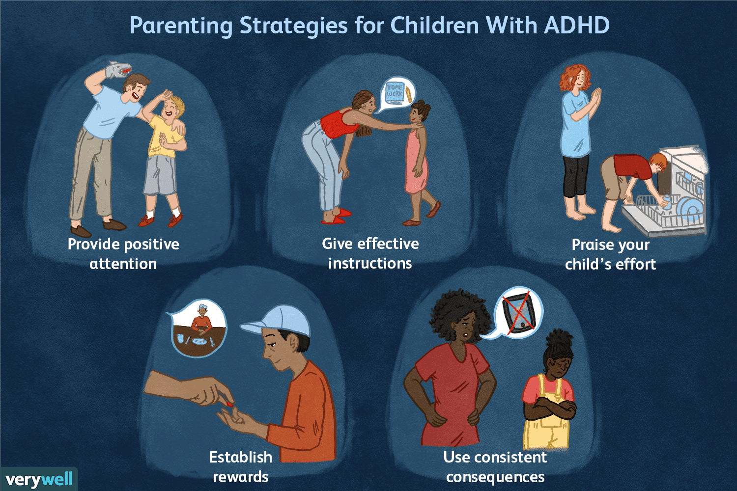 Adhd In Children Symptoms And Treatment