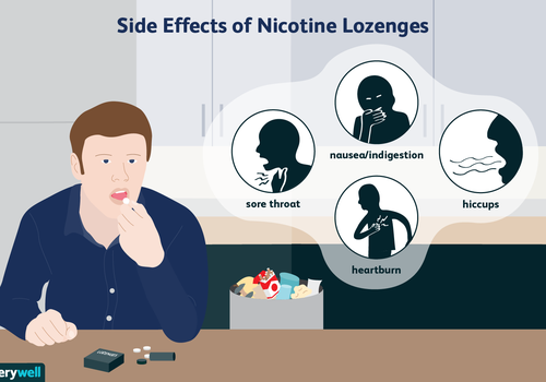 What You Need to Know About Nicotine Lozenges