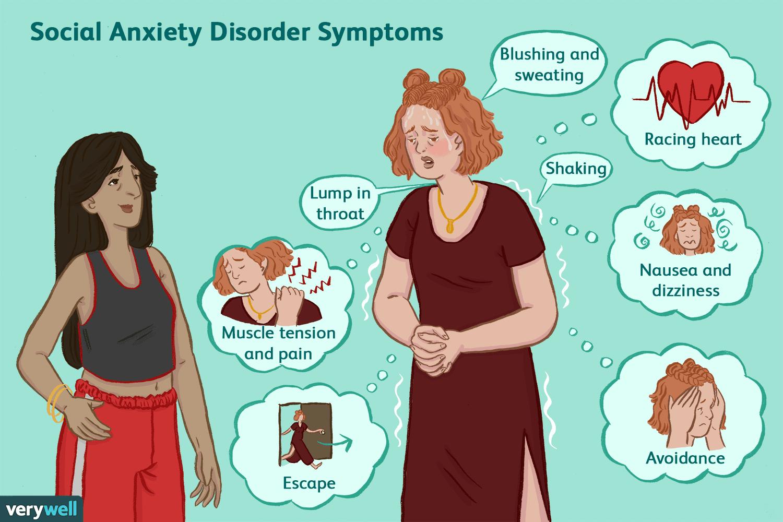 Symptoms And Diagnosis Of Social Anxiety Disorder