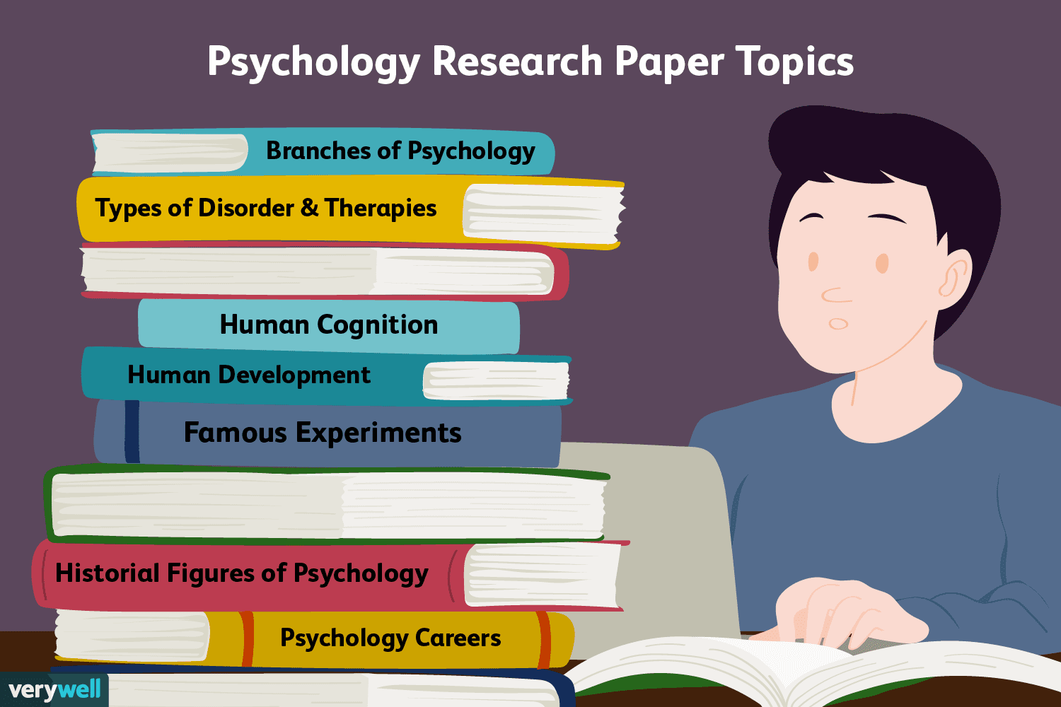 Psychology Research Paper Topics 50 Great Ideas