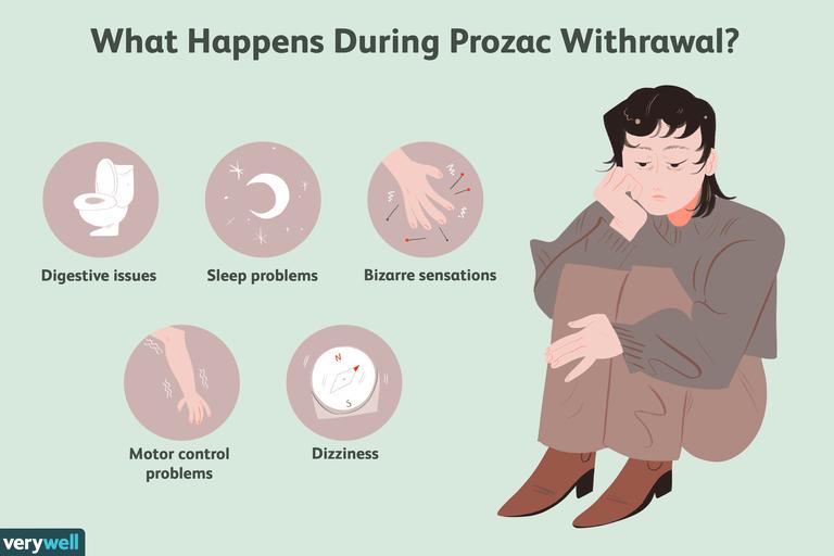 Prozac Withdrawal: Symptoms Timeline & Treatment