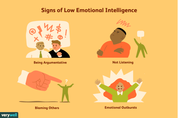 9 Signs Of Emotional Intelligence