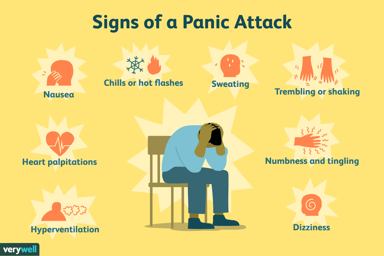 panic attacks common symptoms