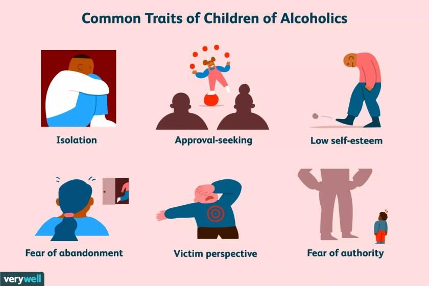 traits of children of alcoholics