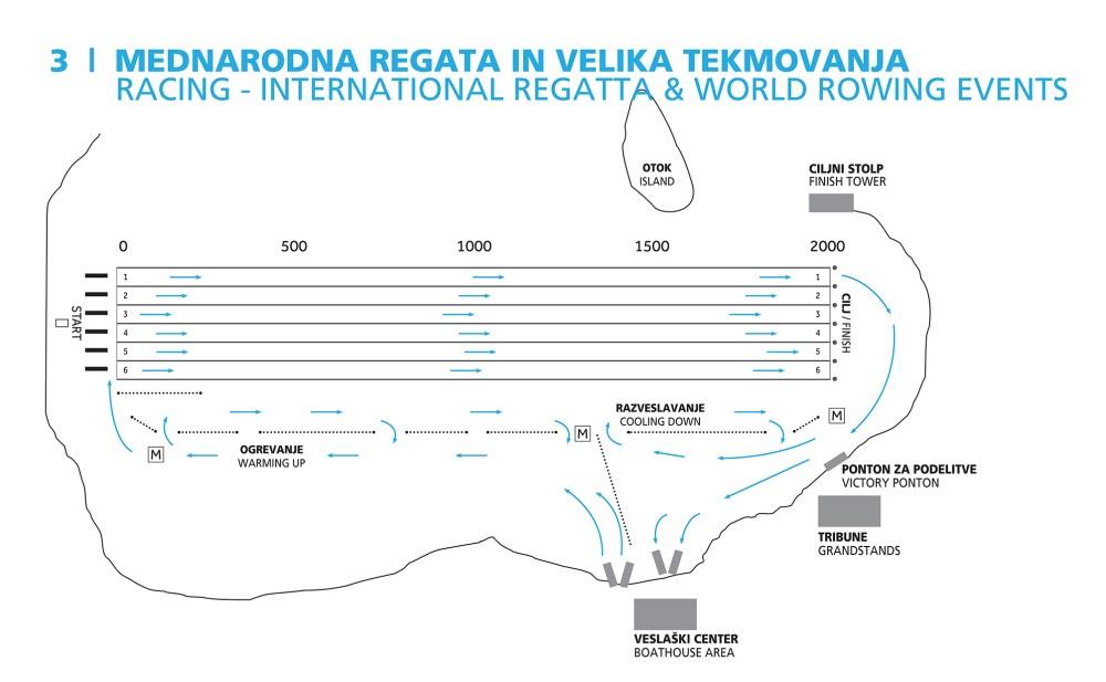 medium resolution of traffic rules 3 racing international regatta world rowing events