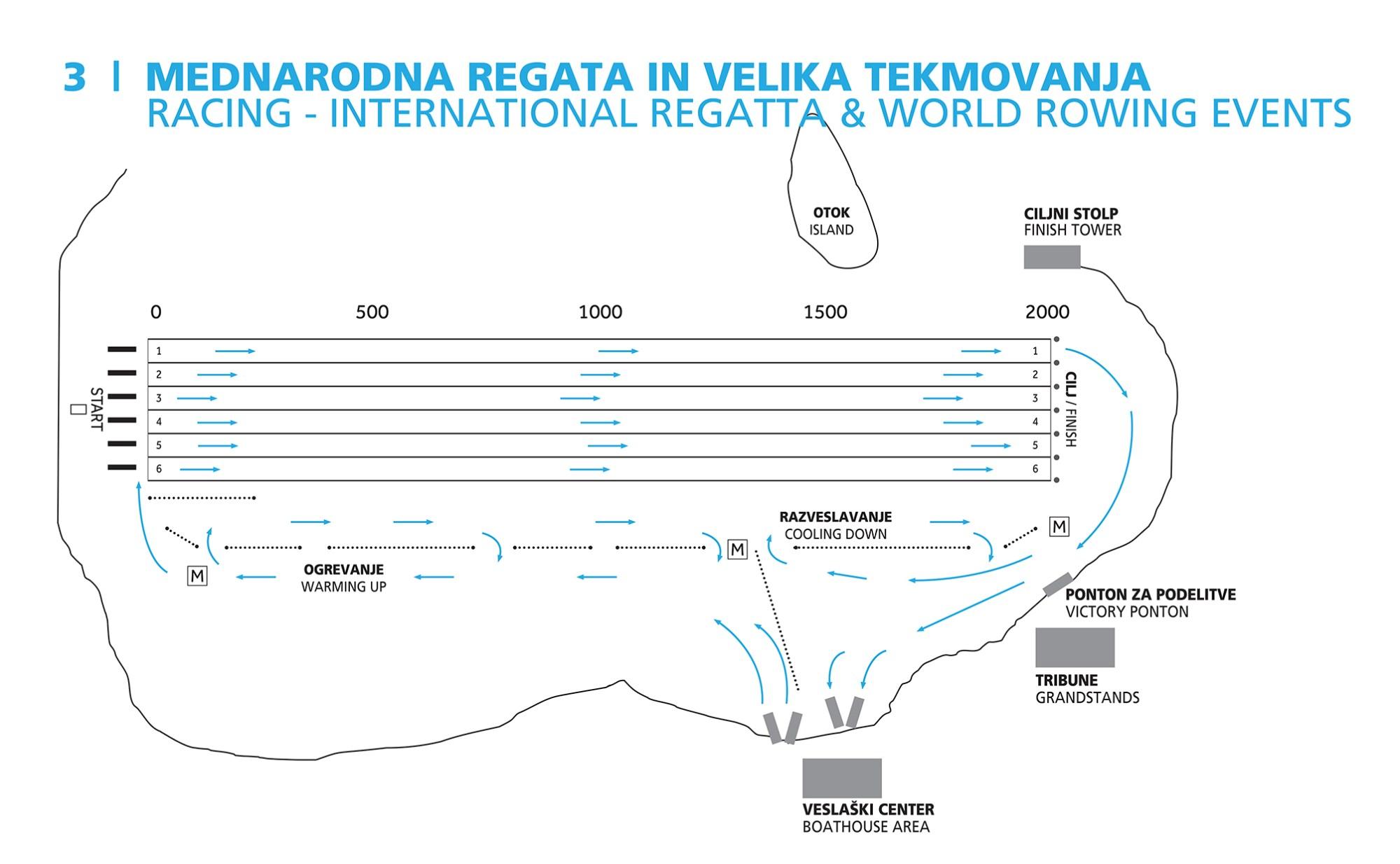 hight resolution of traffic rules 3 racing international regatta world rowing events