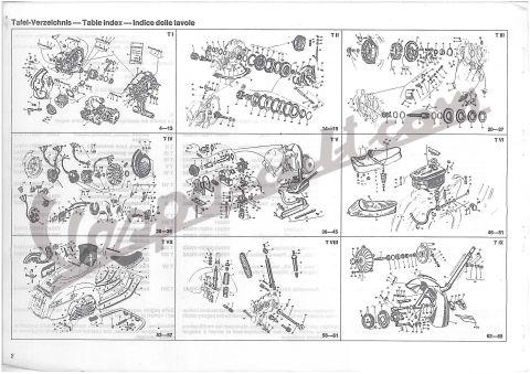 Vespa 50 Special (V5A2T, V5B1T, V5B3T)