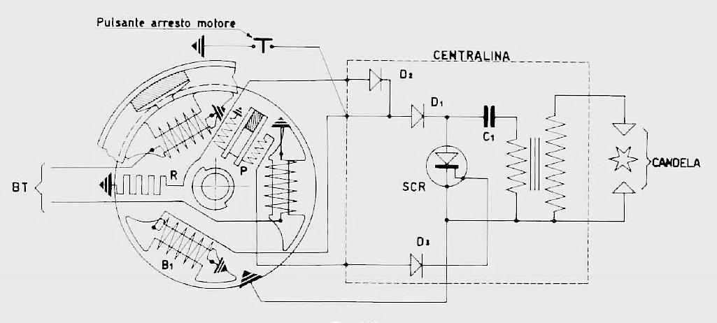 brauche Hilfe auf Vespatronic Statorplatte schematische