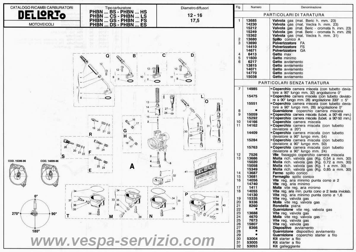 Diagrammi Esplosi/Schemi Carburatori Dell'Orto » Vespa