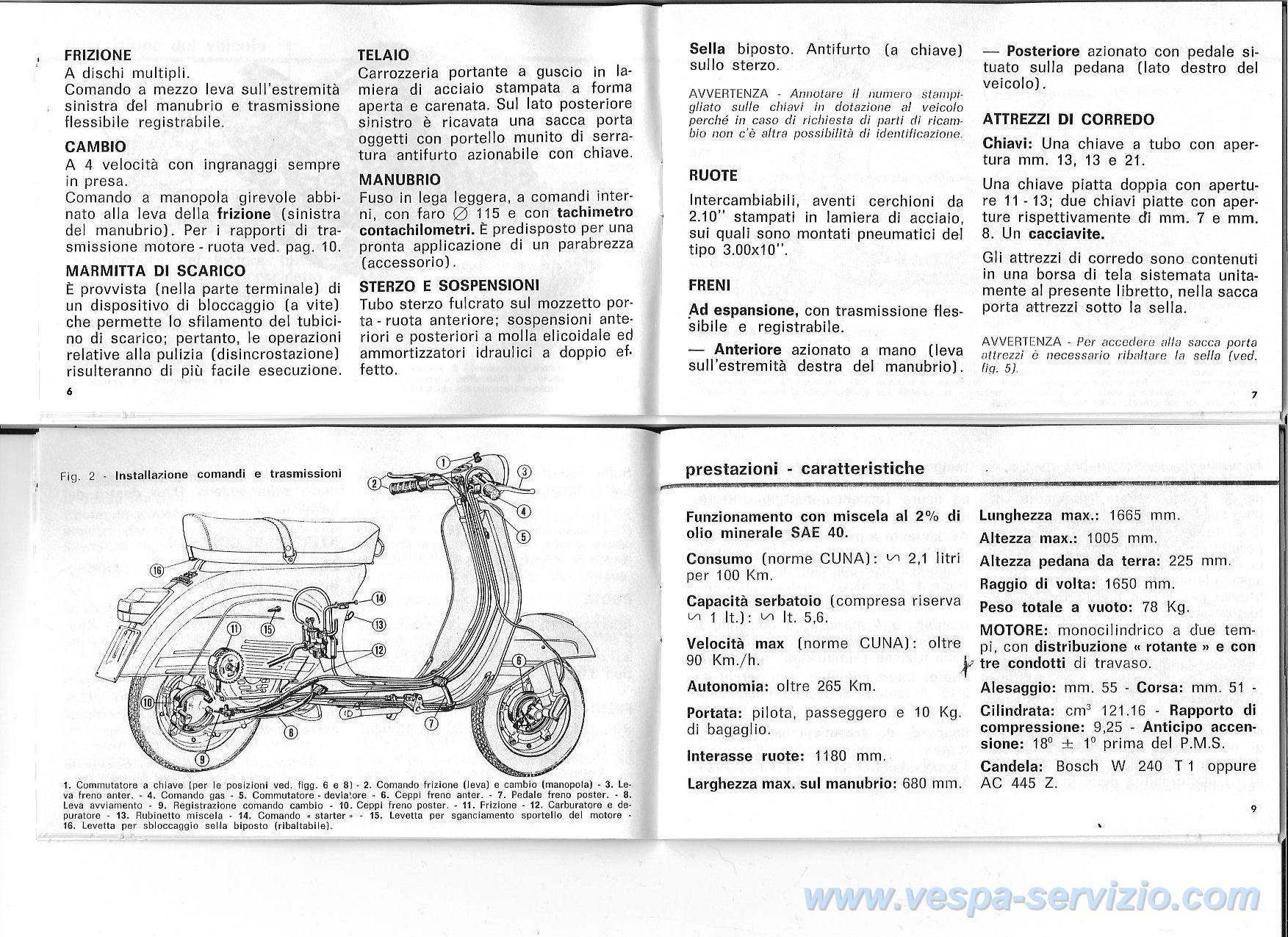 - Manuale d'Uso e Manutenzione Vespa 125 Et3 e Primavera