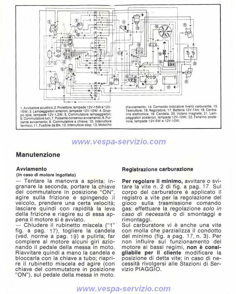 - Manuale d'Uso e Manutenzione Vespa Pk 50 Xl Rush » Vespa
