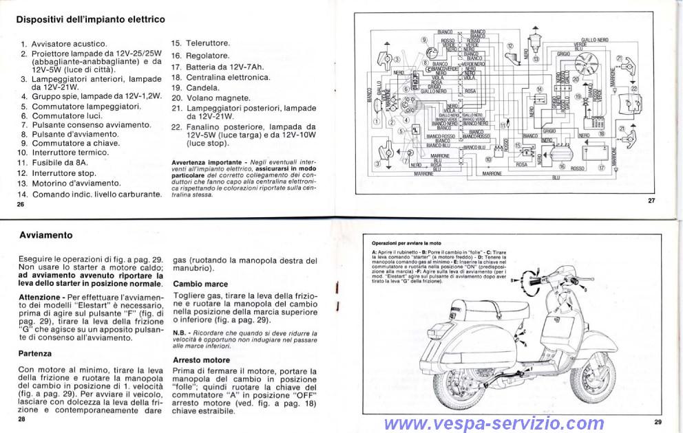 -Manuale d'Uso e Manutenzione Vespa Px-Pe (125-150-200