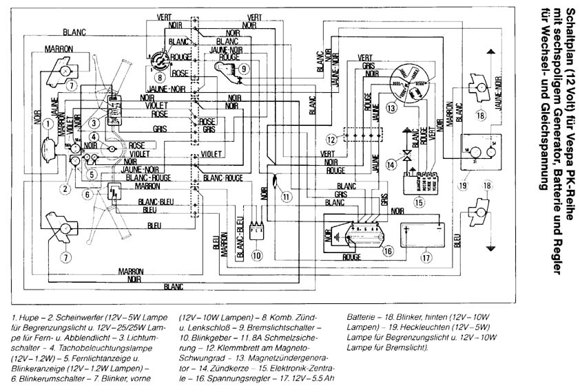 Vespa Wiring Diagram. Diagrams. Auto Fuse Box Diagram