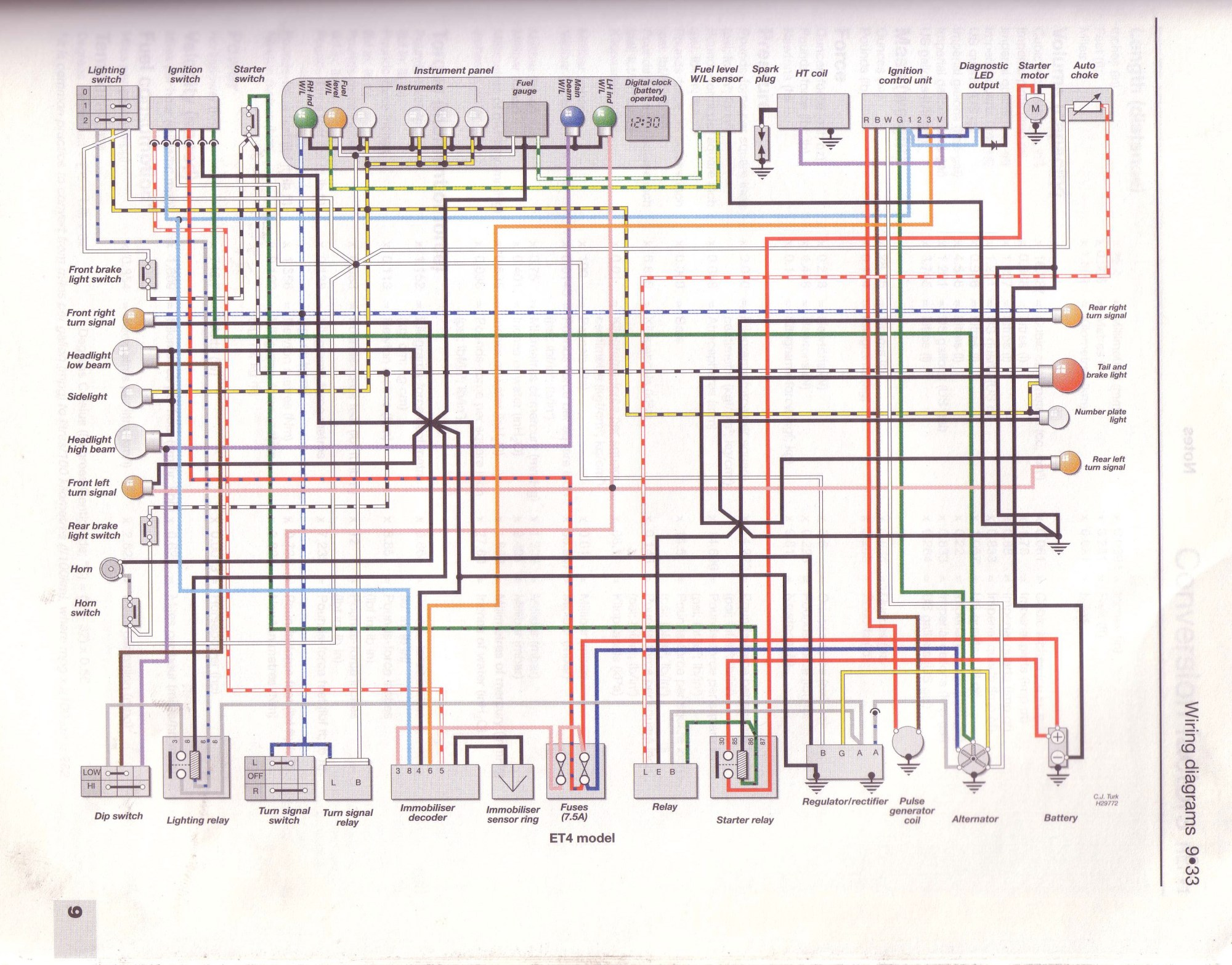 hight resolution of vespa gt200 ignition system electrical diagram wiring diagram today illustrates the vespa gt200 ignition system electrical diagram